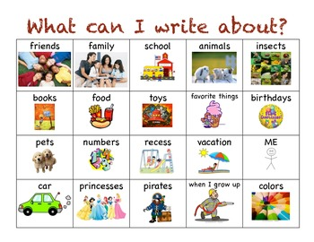 What Can I Write About? Poster