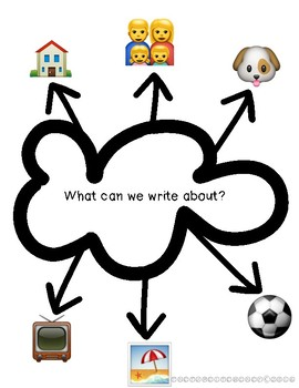 What Can We Write About? Graphic Organizers