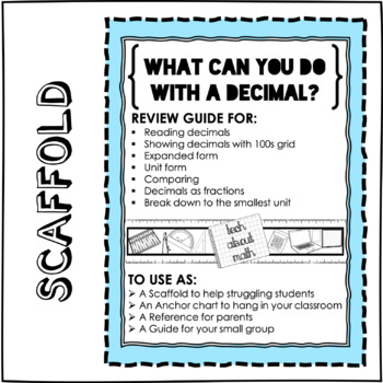 What Can You Do with a Decimal? SCAFFOLD or ANCHOR CHART