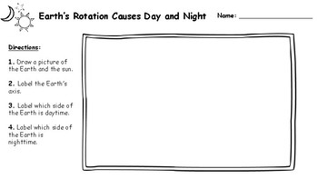 What Causes Day and Night? Earth's Rotation