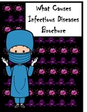 What Causes Infectious Diseases?