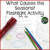 What Causes the Seasons? Activity, Diagram, Handout, Revie