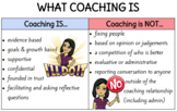 What Coaching Is Poster