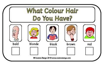 What Colour Hair?