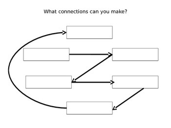 """""""What Connections Can You Make?"""""""