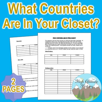 What Countries are in your Closet? Primary Source Research Project