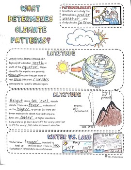 What Determines Climate Patterns Doodle Notes & Quiz  {NGSS MS-ESS2-6}