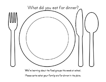 What Did You Eat For Dinner? -- food pyramid, food groups