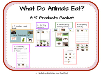 What Do Animals Eat? A Pack