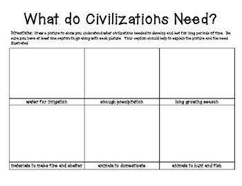 What Do Civilizations Need? Worksheet