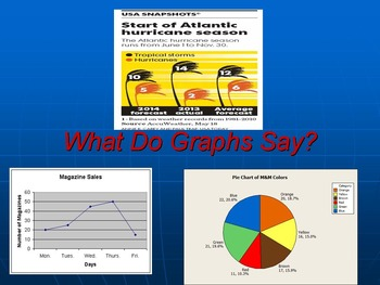 What Do Graphs Say?