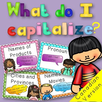 What Do I Capitalize? {14 Posters for Teaching} CANADIAN VERSION