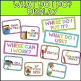 #ausbts18 What Do I Do Display?