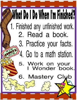 What Do I Do When I'm Finished Poster