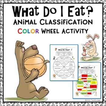 Herbivore, Carnivore, Omnivore Classify Color Activity - W