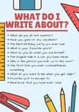 What Do I Write About? Poster