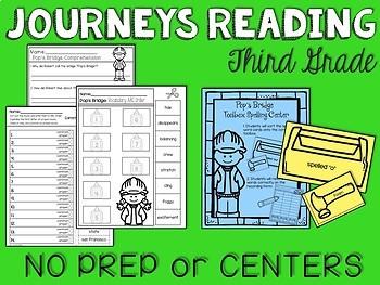 What Do Illustrator's Do? Journeys Third Grade Lesson 7