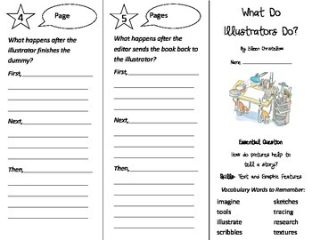 What Do Illustrators Do Trifold - Journeys 3rd Grade Unit 2 Week 2 (2014, 2017)