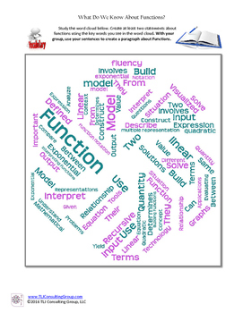 What Do We Know About Functions?