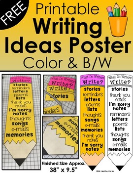 What Do Writers Write? Writing Area Printable Poster {FREE}