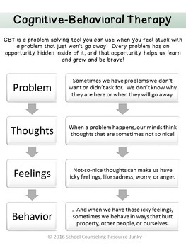 Cbt Problem Solving For Kobi Yamada S What Do You Do With A Problem