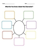 What Do You Know About the Character? Sheet