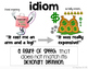 IDIOMS - What Do You Mean? (literal vs. figurative meanings)
