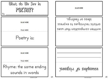 Poetry Lapbook {flip book}: What Do You See In Poetry?