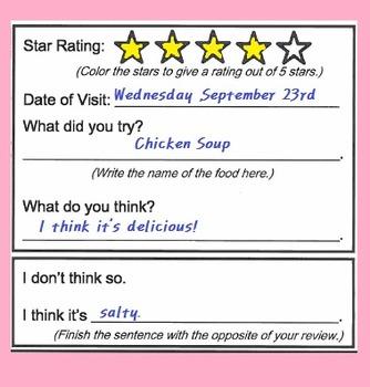 What Do You Think? Restaurant Web Review - Editable Bundle