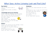 What Does Active Listening Look and Feel Like?