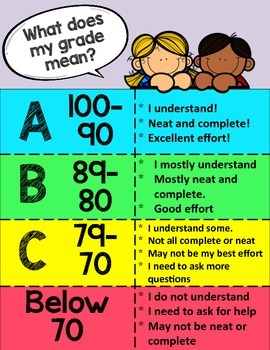 what do letter grades mean what does my grade by 5th grade inspirations tpt 10994 | original 1985218 1