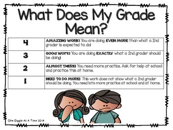 What Does My Grade Mean? (Generic Grading Rubric)