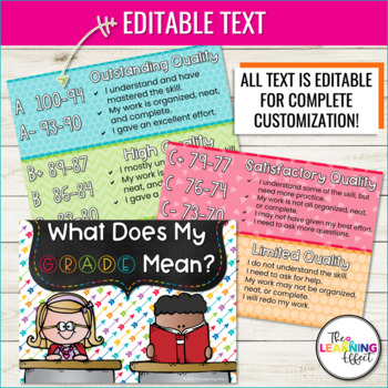 What Does My Grade Mean? Poster {Editable}