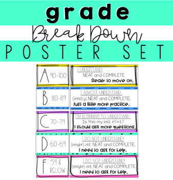 What Does My Grade Mean? Poster Set