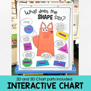 2D and 3D Shapes Activities: What Does the Shape Say?