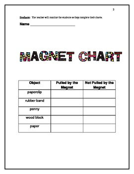 What Does a Magnet Attract?