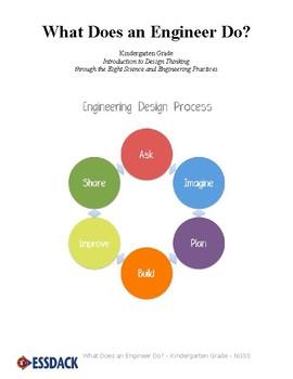 What Does an Engineer Do? - Kindergarten