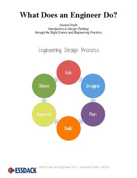 What Does an Engineer Do? - Second Grade