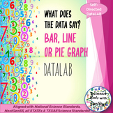 What Does the DATA Say? Bar? Line? Pie? GRAPH DataLAB! ++extras!