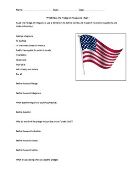 What Does the Pledge Mean?