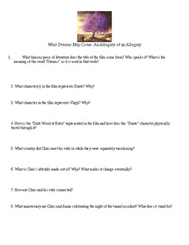 What Dreams May Come Vs. Dante's Inferno 20 Discussion Questions