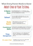 What Every Parent Needs to Know about End of Year Testing