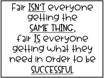 """What """"Fair"""" Is - Anchor Chart"""