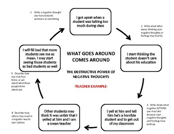 What Goes Around Comes Around - A Social / Emotional Learning Activity