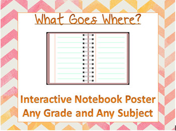 What Goes Where? Interactive Notebook Poster