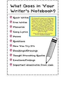What Goes in a Writer's Notebook