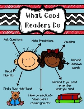 What Good Readers Do Anchor Chart