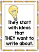 Write Traits Focus Wall Posters