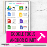 What Google Tools Are Like Anchor Chart