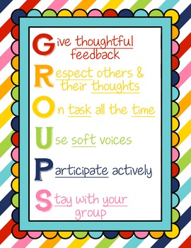 What Groups Means